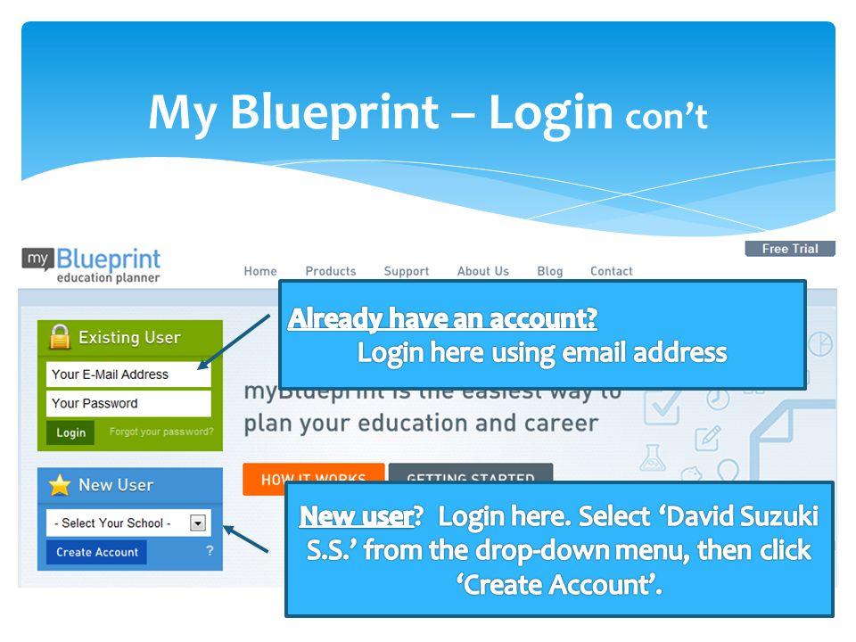 My Blueprint – Login con't