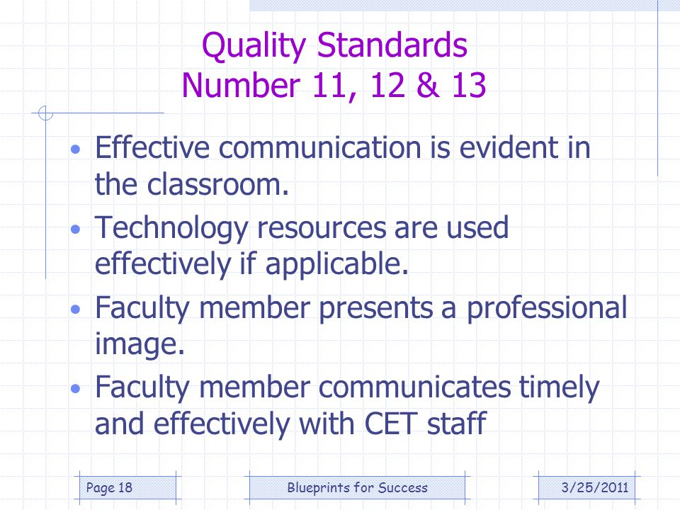 Quality Standards Number 11, 12 & 13 Effective communication is evident in the classroom.