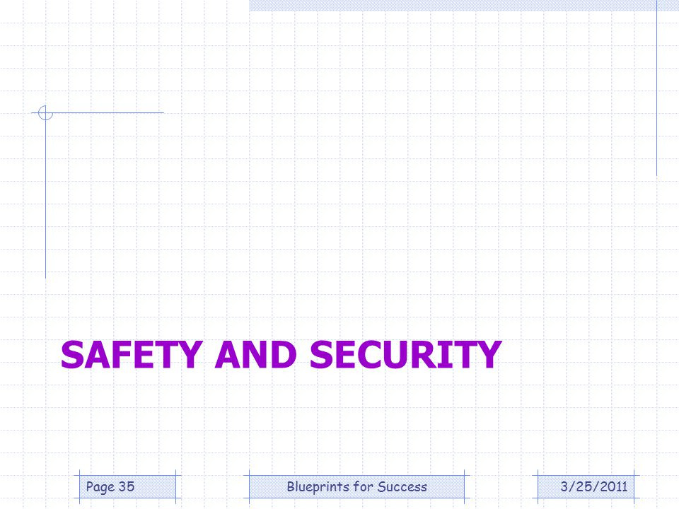 SAFETY AND SECURITY 3/25/2011Page 35Blueprints for Success