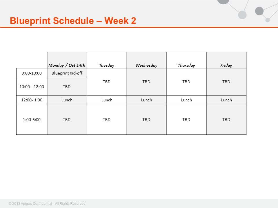 © 2013 Apigee Confidential – All Rights Reserved Blueprint Schedule – Week 2 Monday / Oct 14thTuesdayWednesdayThursdayFriday 9:00-10:00Blueprint Kicko