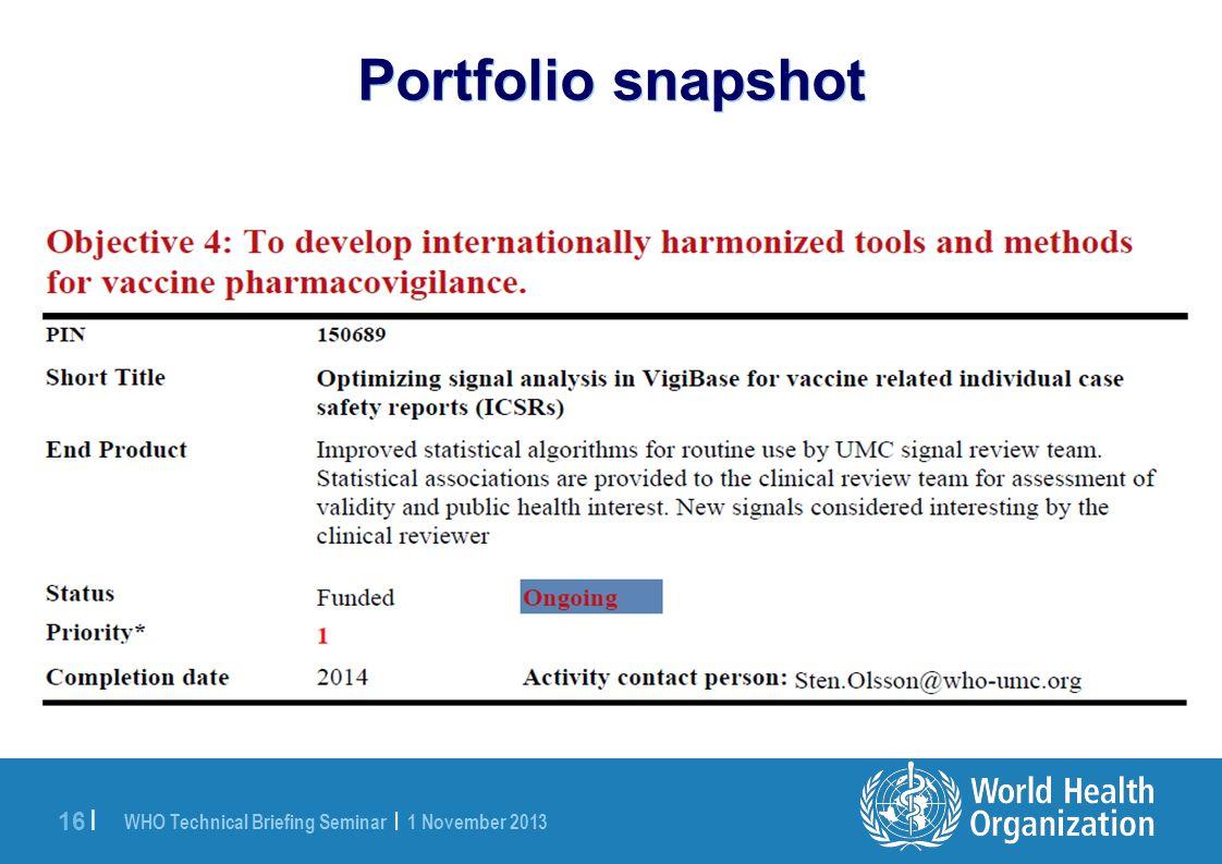 WHO Technical Briefing Seminar   1 November 2013 16   Portfolio snapshot