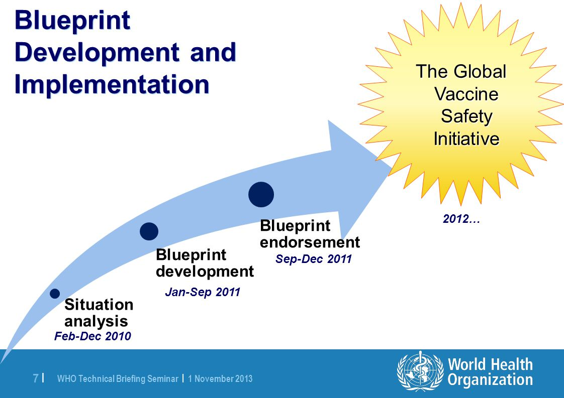 WHO Technical Briefing Seminar | 1 November 2013 7 |7 | Situation analysis Blueprint development Blueprint endorsement The Global Vaccine Safety Initiative Feb-Dec 2010 Jan-Sep 2011 Sep-Dec 2011 2012… Blueprint Development and Implementation