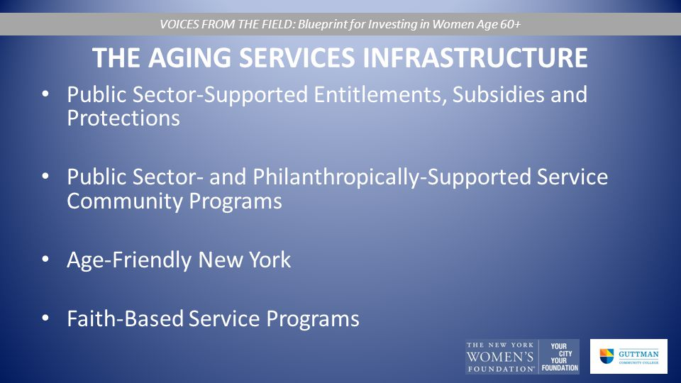 THE AGING SERVICES INFRASTRUCTURE Public Sector-Supported Entitlements, Subsidies and Protections Public Sector- and Philanthropically-Supported Service Community Programs Age-Friendly New York Faith-Based Service Programs VOICES FROM THE FIELD: Blueprint for Investing in Women Age 60+