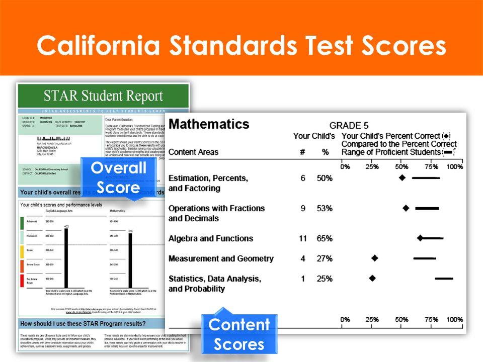 K-12 Math Practice Standards OVERARCHING HABITS OF MIND REASONING & EXPLAINING MODELING & USING TOOLS SEEING STRUCTURE & GENERALIZING