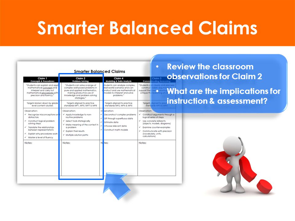 Smarter Balanced Blueprint Claim 2 Where do you see evidence of Mathematical Practice 1 in the Claim 2 targets.