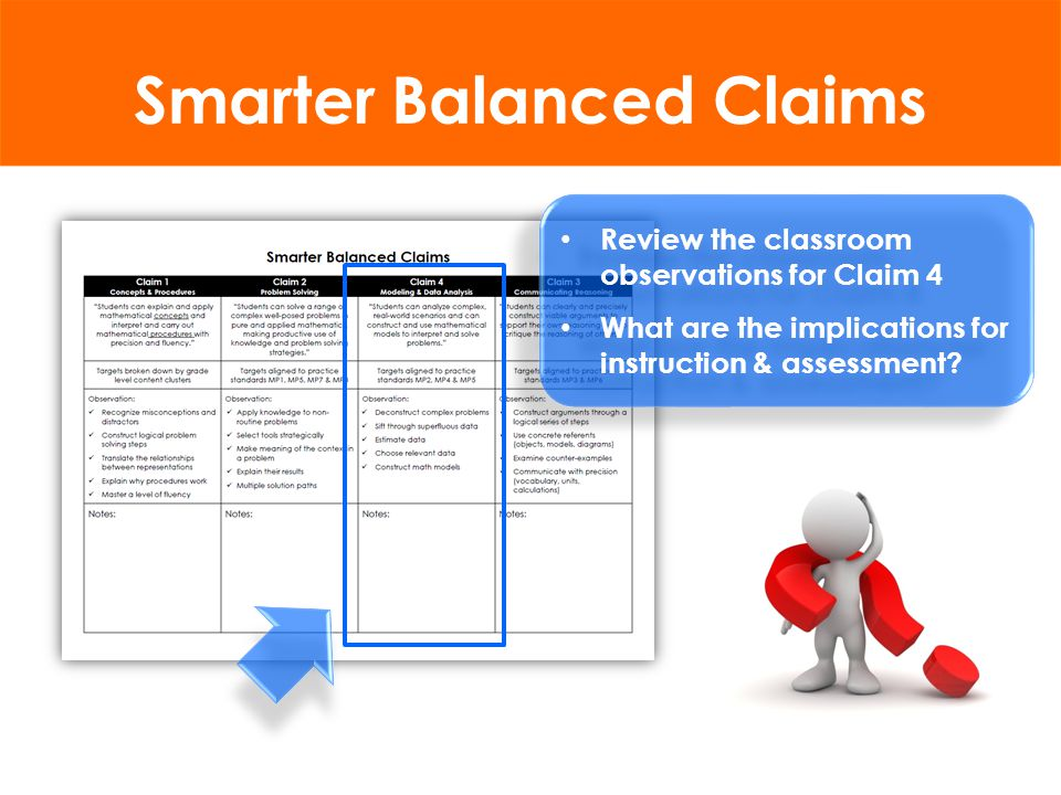 Smarter Balanced Blueprint Claim 4 Where do you see evidence of Mathematical Practice 4 in the Claim 4 targets.