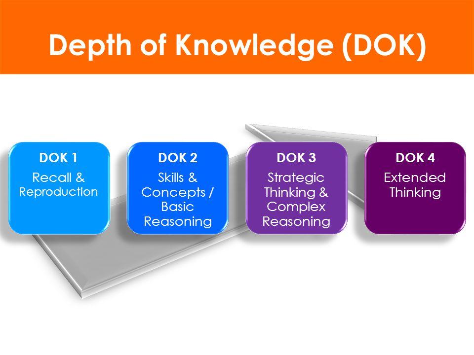 Smarter Balanced Blueprint Claim 3 How do the Claim 3 DOK levels compare to the DOK levels of Claim 1.