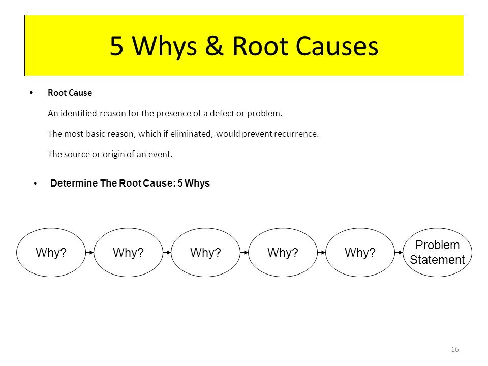16 5 Whys & Root Causes Root Cause An identified reason for the presence of a defect or problem.