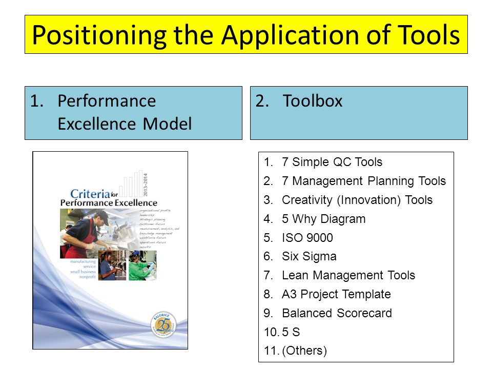 Positioning the Application of Tools 1.Performance Excellence Model 2.Toolbox 1.7 Simple QC Tools 2.7 Management Planning Tools 3.Creativity (Innovation) Tools 4.5 Why Diagram 5.ISO 9000 6.Six Sigma 7.Lean Management Tools 8.A3 Project Template 9.Balanced Scorecard 10.5 S 11.(Others)