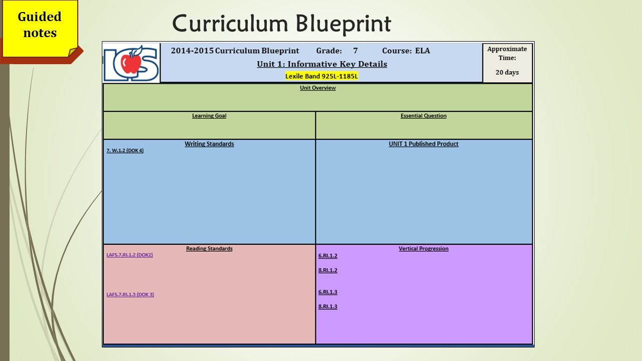 Guided notes Curriculum Blueprint