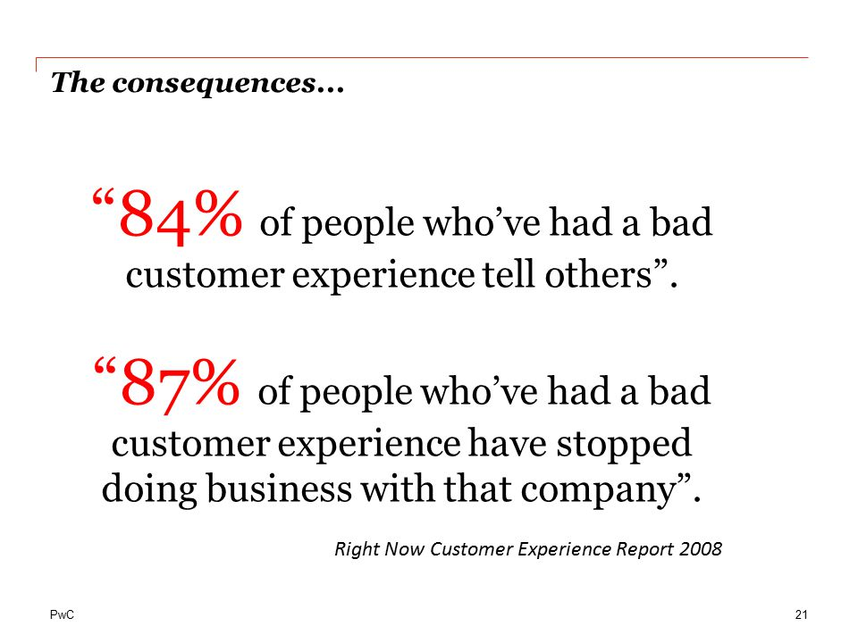PwC 84% of people who've had a bad customer experience tell others .