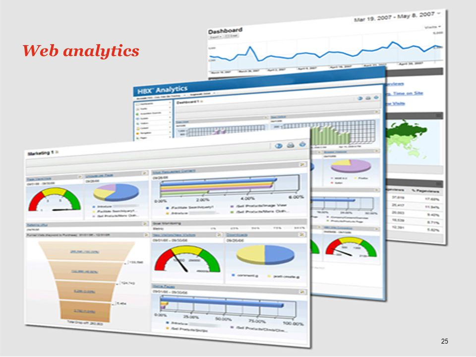 PwC Web analytics 25
