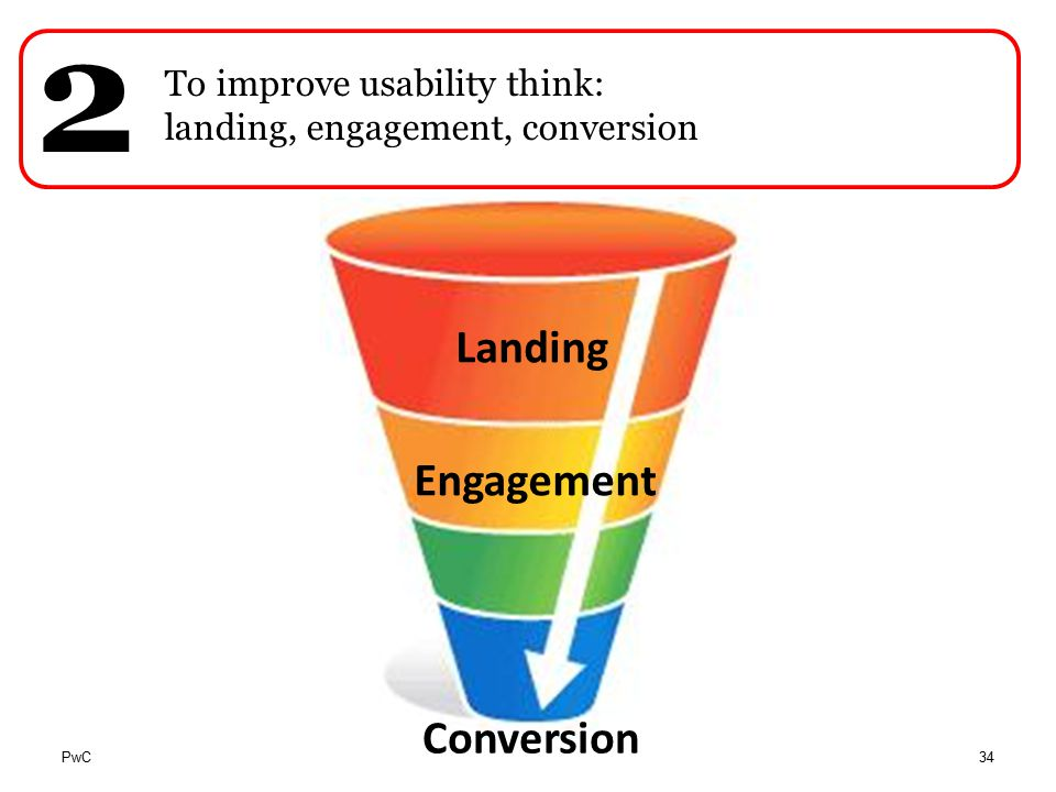 PwC To improve usability think: landing, engagement, conversion 2 Landing Engagement Conversion 34