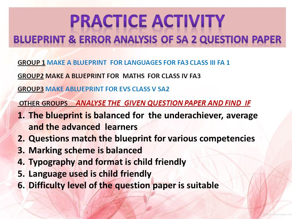 GROUP 1 MAKE A BLUEPRINT FOR LANGUAGES FOR FA3 CLASS III FA 1 GROUP2 MAKE A BLUEPRINT FOR MATHS FOR CLASS IV FA3 GROUP3 MAKE ABLUEPRINT FOR EVS CLASS