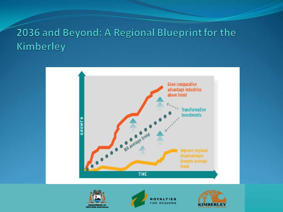 Some level of growth and development is the most economically probable scenario for the Kimberley.