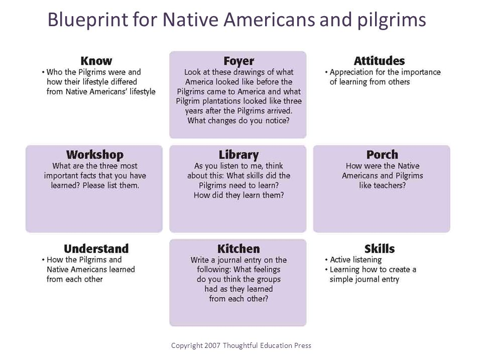 Blueprint for Native Americans and pilgrims Copyright 2007 Thoughtful Education Press