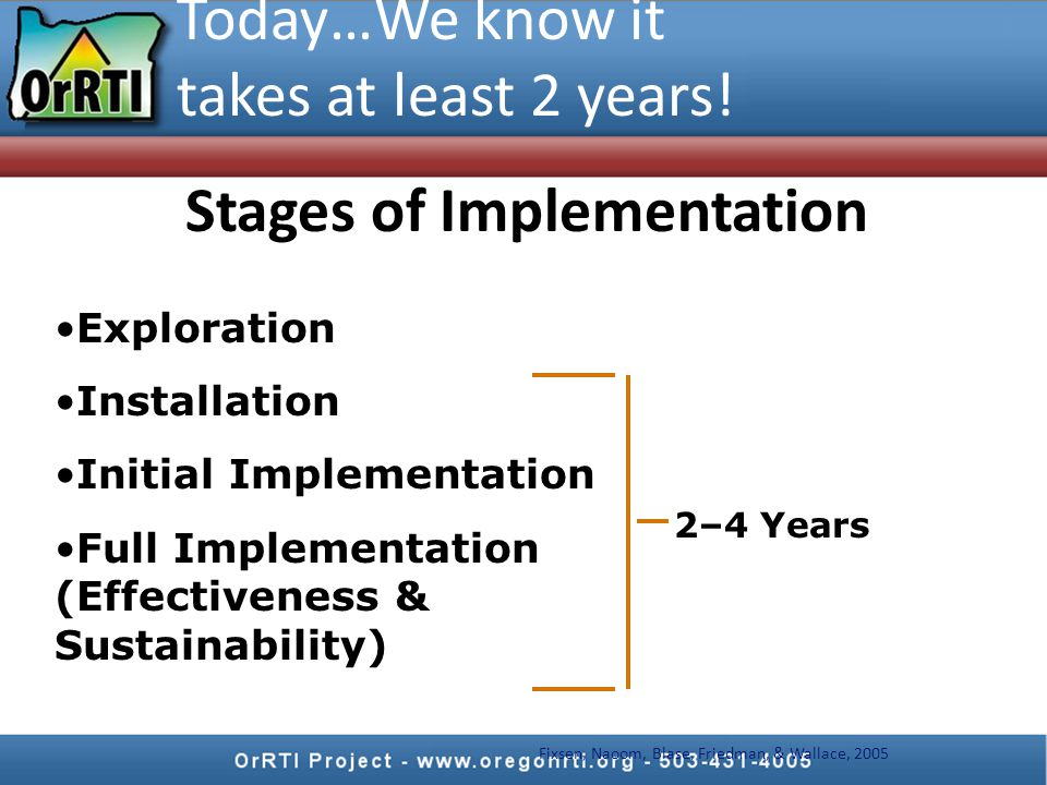 Exploration Installation Initial Implementation Full Implementation (Effectiveness & Sustainability) Fixsen, Naoom, Blase, Friedman, & Wallace, 2005 2–4 Years Today…We know it takes at least 2 years.