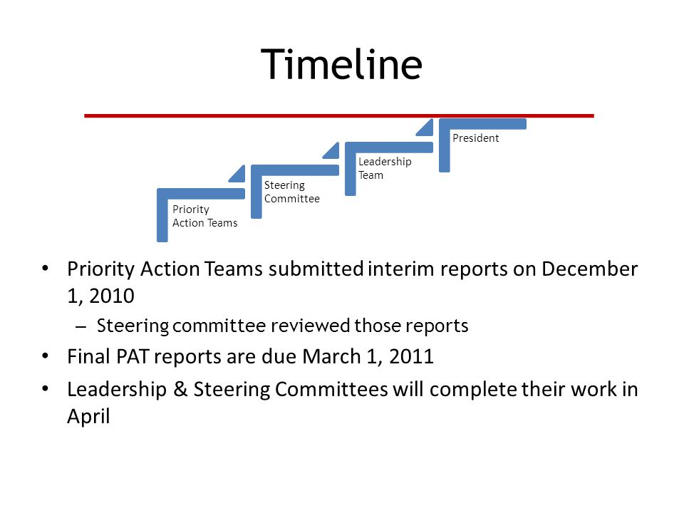 Timeline Priority Action Teams submitted interim reports on December 1, 2010 – Steering committee reviewed those reports Final PAT reports are due March 1, 2011 Leadership & Steering Committees will complete their work in April Priority Action Teams Steering Committee Leadership Team President