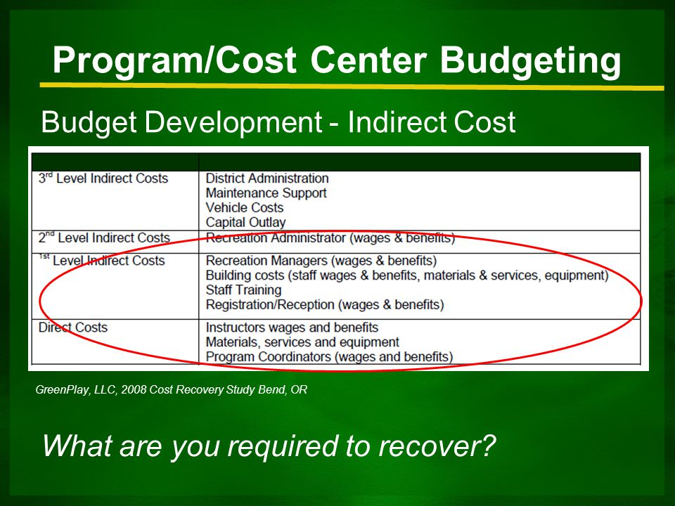 Budget Development - Indirect Cost Program/Cost Center Budgeting What are you required to recover.