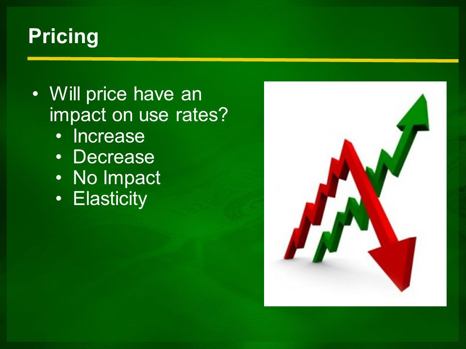 Pricing Will price have an impact on use rates Increase Decrease No Impact Elasticity