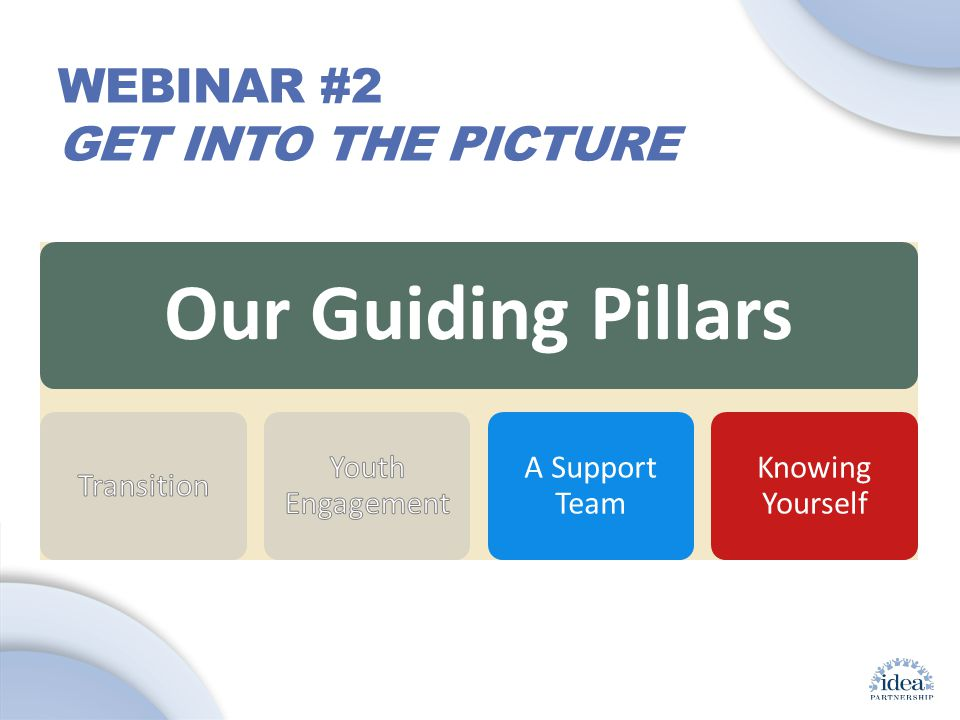 Leading by Convening: A Blueprint for Authentic Engagement (c) 2014 IDEA Partnership WEBINAR #2 GET INTO THE PICTURE Our Guiding Pillars A Support Team Knowing Yourself