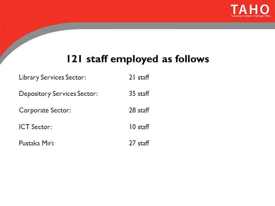 121 staff employed as follows Library Services Sector:21 staff Depository Services Sector:35 staff Corporate Sector:28 staff ICT Sector:10 staff Pustaka Miri:27 staff