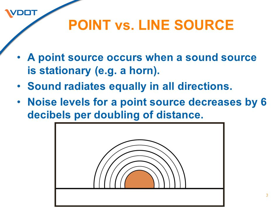3 POINT vs. LINE SOURCE A point source occurs when a sound source is stationary (e.g.