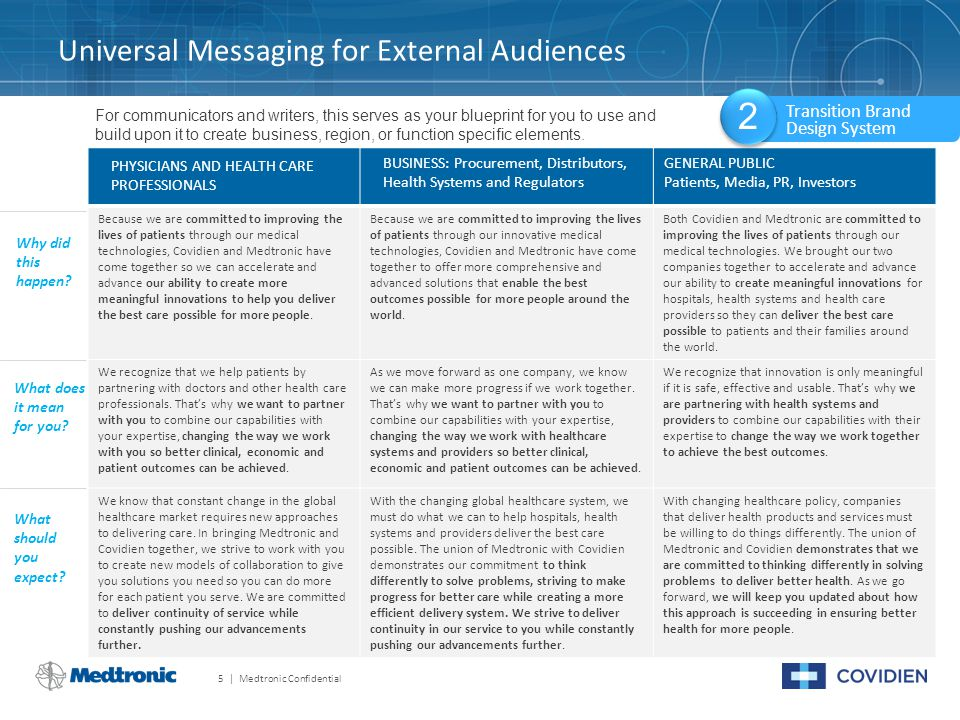 5 | Medtronic Confidential Universal Messaging for External Audiences Why did this happen? What does it mean for you? What should you expect? Because