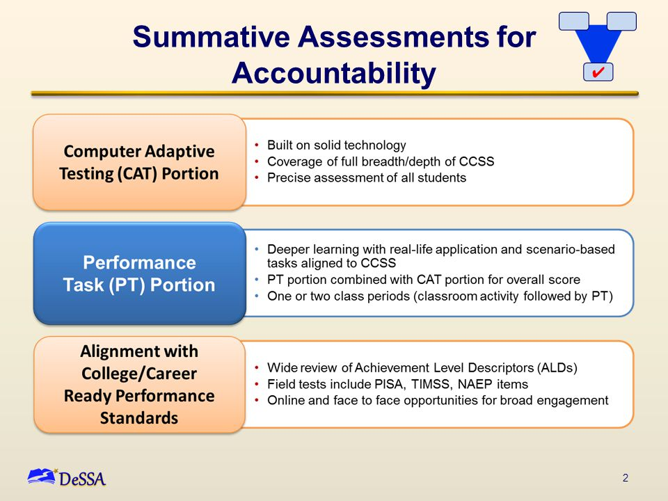 Summative Assessments for Accountability 2