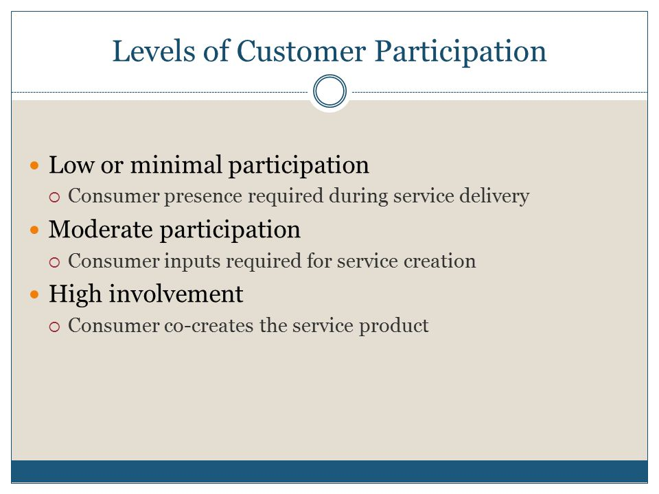 Levels of Customer Participation Low or minimal participation CConsumer presence required during service delivery Moderate participation CConsumer