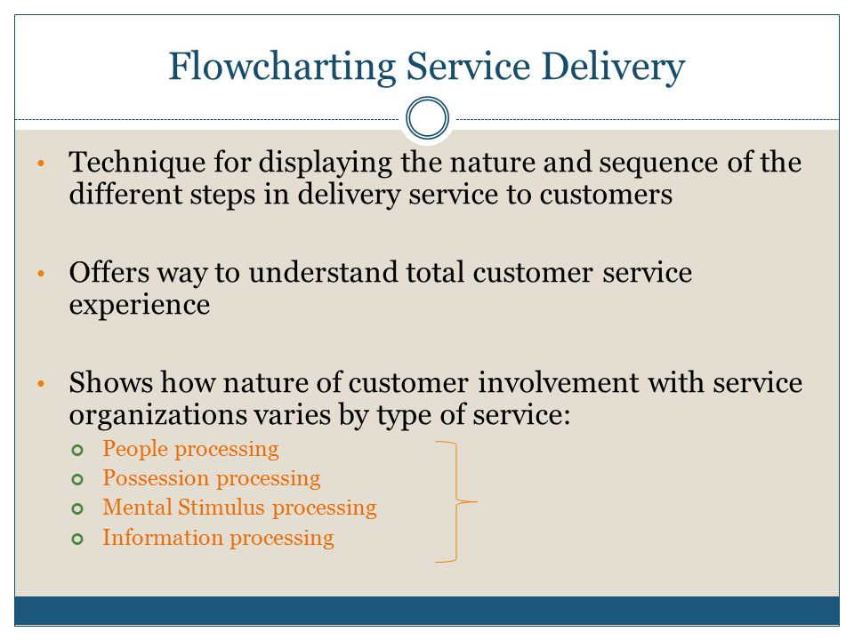 Flowcharting Service Delivery Technique for displaying the nature and sequence of the different steps in delivery service to customers Offers way to u