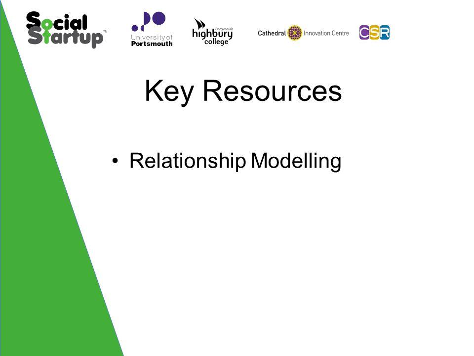 Key Resources Relationship Modelling