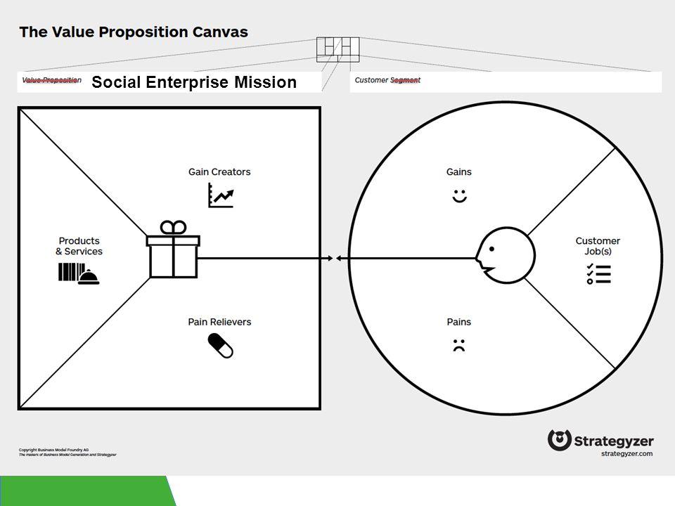 Social Enterprise Mission