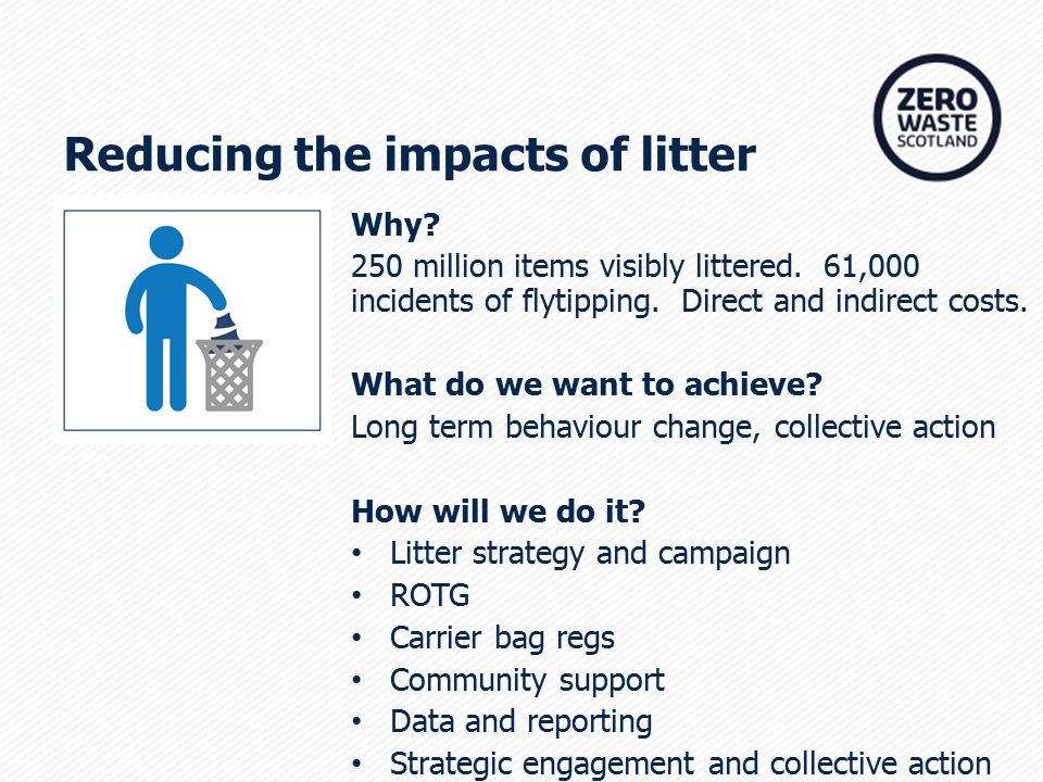 Reducing the impacts of litter Why. 250 million items visibly littered.
