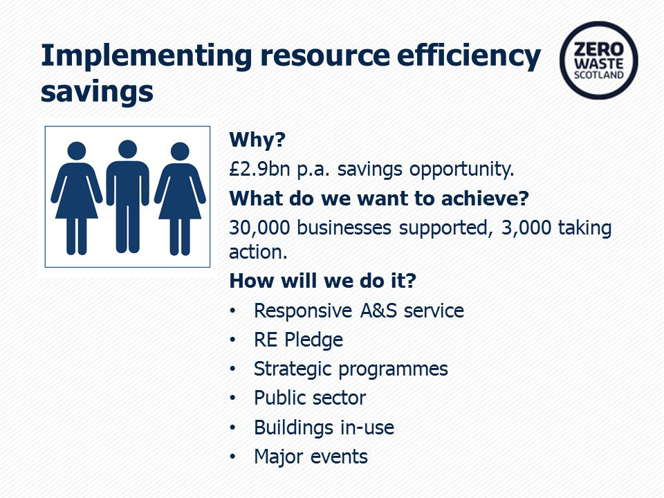 Implementing resource efficiency savings Why. £2.9bn p.a.