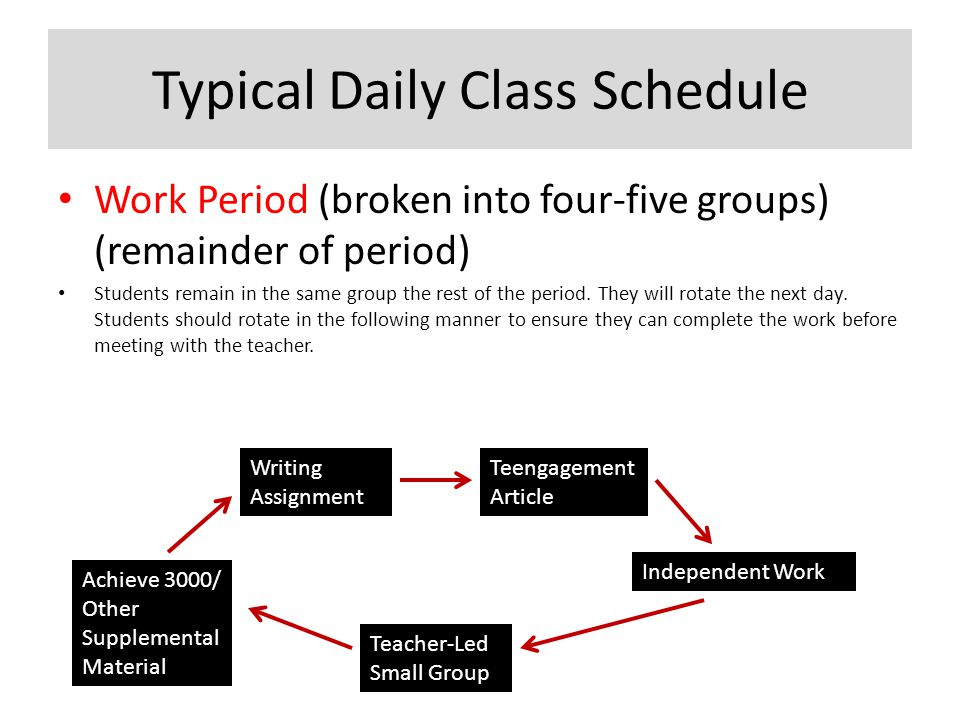 Typical Daily Class Schedule Work Period (broken into four-five groups) (remainder of period) Students remain in the same group the rest of the period