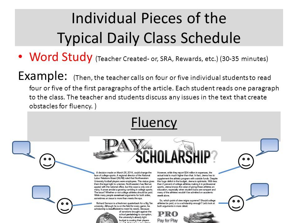 Individual Pieces of the Typical Daily Class Schedule Word Study (Teacher Created- or, SRA, Rewards, etc.) (30-35 minutes) Example: (Then, the teacher