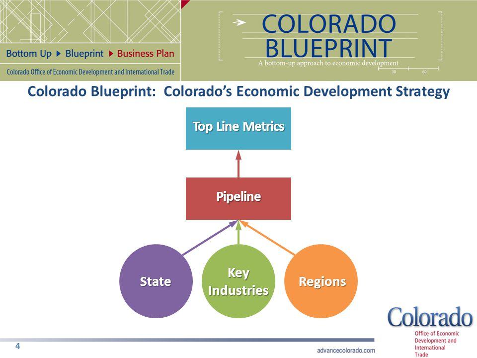 4 Key Industries RegionsState Pipeline Top Line Metrics Colorado Blueprint: Colorado's Economic Development Strategy