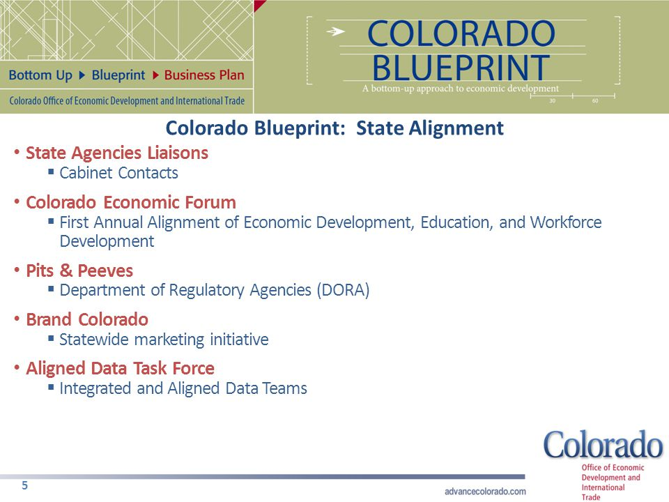 Colorado Blueprint: State Alignment 5 State Agencies Liaisons  Cabinet Contacts Colorado Economic Forum  First Annual Alignment of Economic Development, Education, and Workforce Development Pits & Peeves  Department of Regulatory Agencies (DORA) Brand Colorado  Statewide marketing initiative Aligned Data Task Force  Integrated and Aligned Data Teams