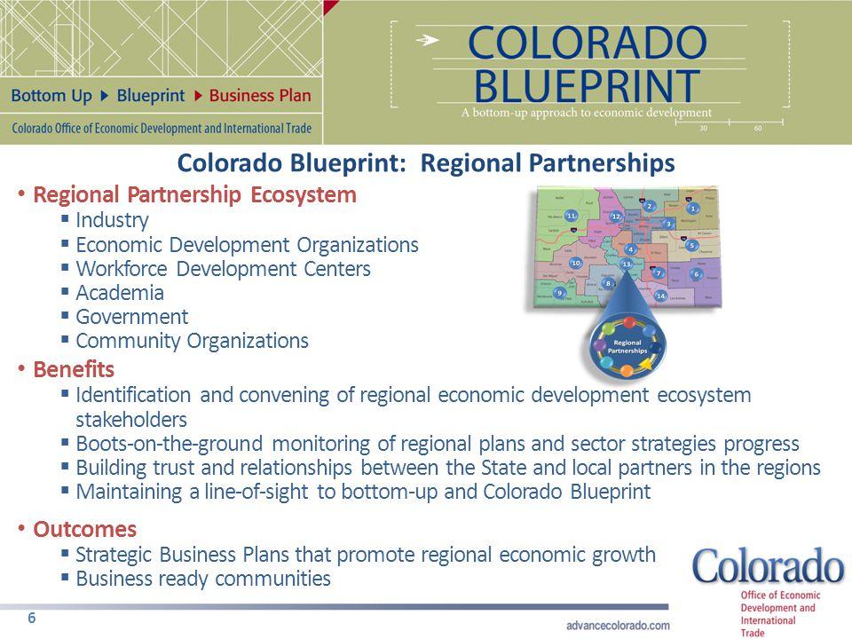Colorado Blueprint: Regional Partnerships 6 Regional Partnership Ecosystem  Industry  Economic Development Organizations  Workforce Development Cen
