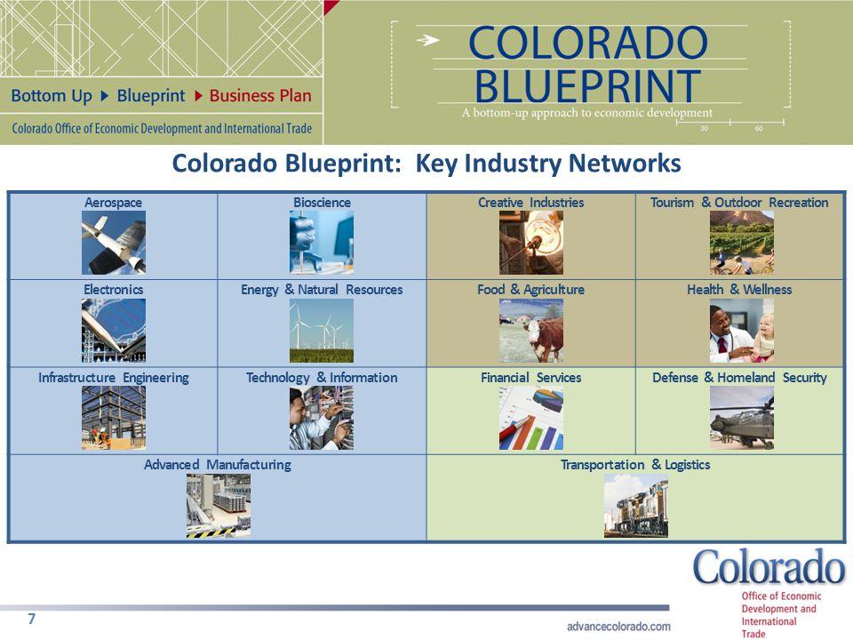 Colorado Blueprint: Key Industry Networks 7 AerospaceBioscienceCreative Industries Tourism & Outdoor Recreation ElectronicsEnergy & Natural Resources