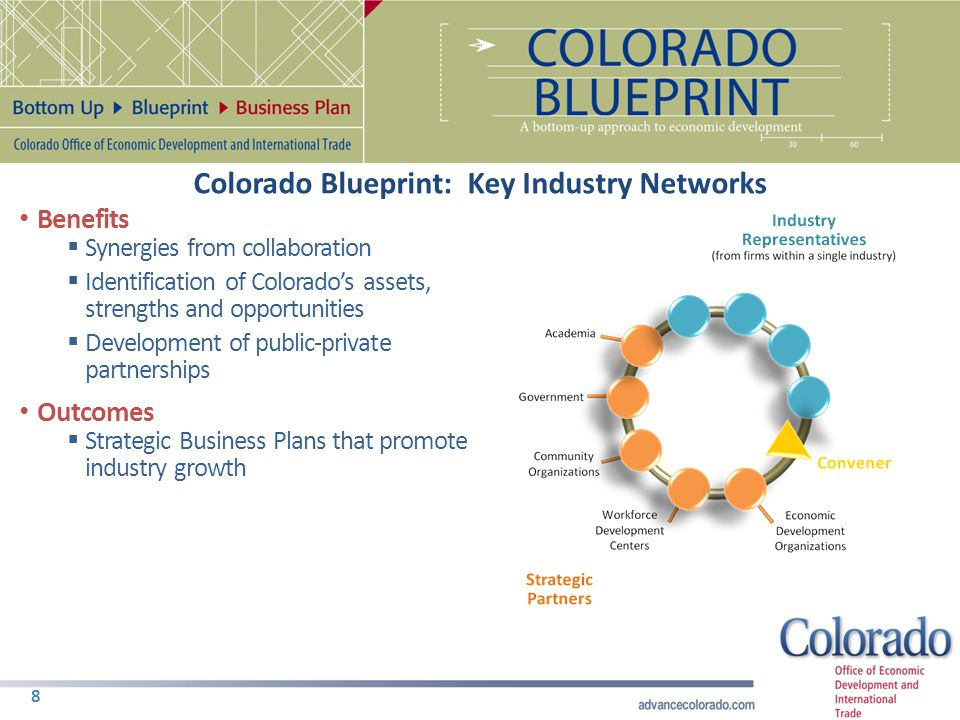 Colorado Blueprint: Key Industry Networks 8 Benefits  Synergies from collaboration  Identification of Colorado's assets, strengths and opportunities