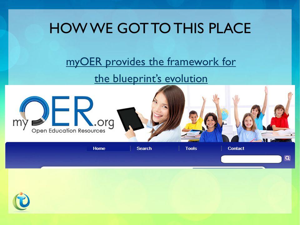 MYOER  Go to myOER and create an accountmyOER  Guided exploration of the site