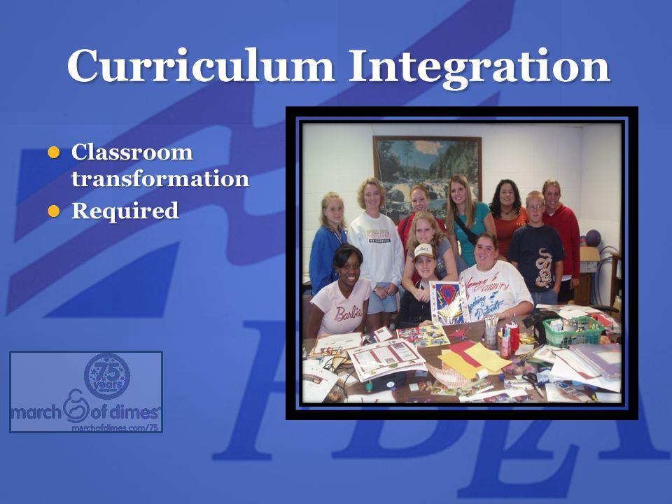 Curriculum Integration Classroom transformation Classroom transformation Required Required