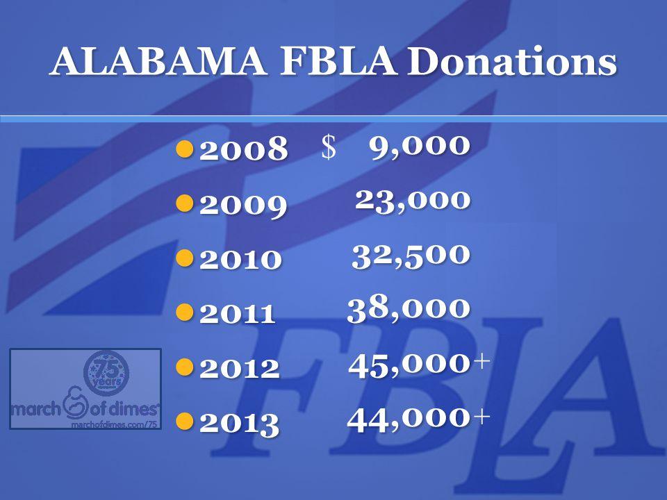 ALABAMA FBLA Donations 2008 2008 2009 2009 2010 2010 2011 2011 2012 2012 2013 2013 9,000 9,00023,ooo32,50038,00045,000 44,000 44,000 $ + +