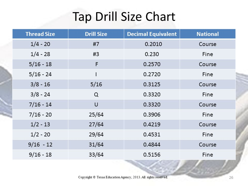 Tap Drill Size Chart Thread SizeDrill SizeDecimal EquivalentNational 1/4 - 20#7 0.2010Course 1/4 - 28#30.230Fine 5/16 - 18 F0.2570Course 5/16 - 24I0.2720Fine 3/8 - 165/160.3125Course 3/8 - 24Q0.3320Fine 7/16 - 14U0.3320Course 7/16 - 2025/640.3906Fine 1/2 - 1327/640.4219Course 1/2 - 2029/640.4531Fine 9/16 - 1231/640.4844Course 9/16 - 1833/640.5156Fine 26 Copyright © Texas Education Agency, 2013.