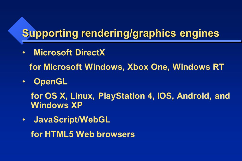 Supporting rendering/graphics engines Microsoft DirectX for Microsoft Windows, Xbox One, Windows RT OpenGL for OS X, Linux, PlayStation 4, iOS, Android, and Windows XP JavaScript/WebGL for HTML5 Web browsers