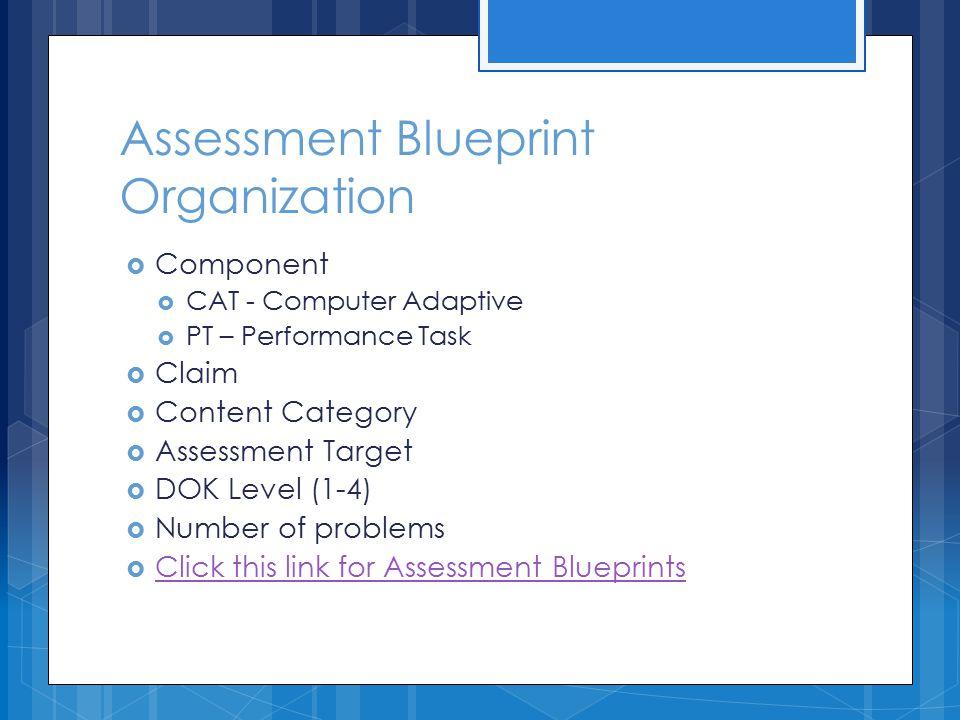 Assessment Blueprint Organization  Component  CAT - Computer Adaptive  PT – Performance Task  Claim  Content Category  Assessment Target  DOK L