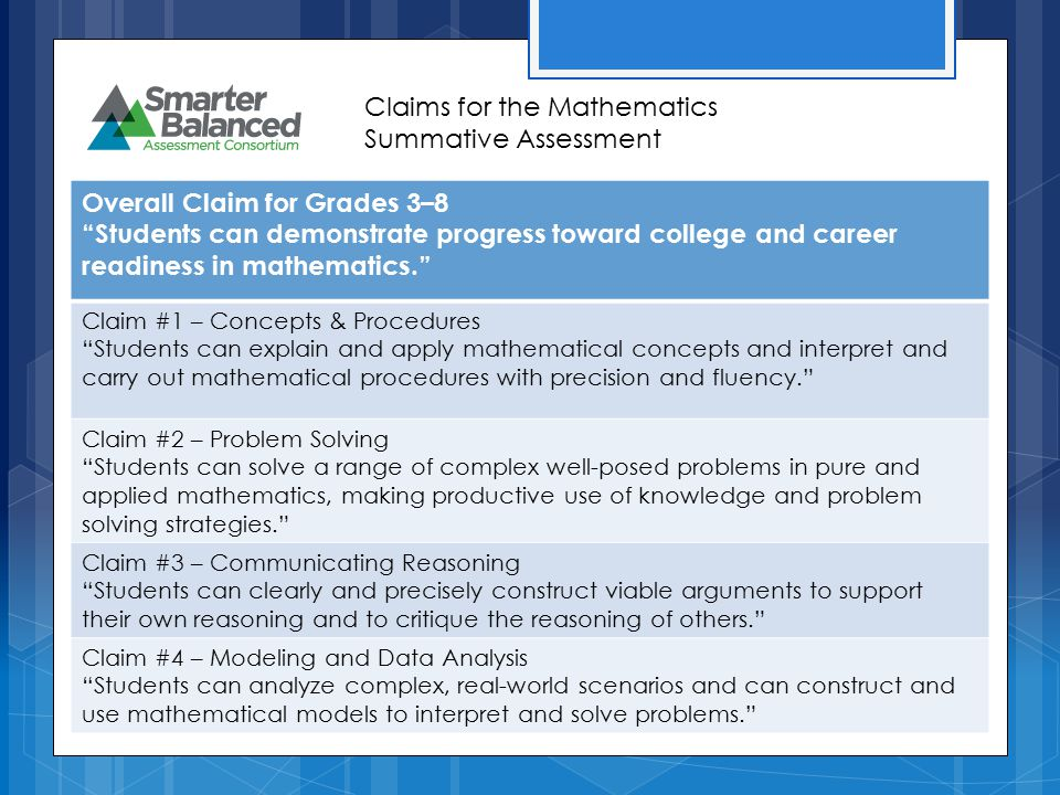 """Overall Claim for Grades 3–8 """"Students can demonstrate progress toward college and career readiness in mathematics."""" Claim #1 – Concepts & Procedures"""