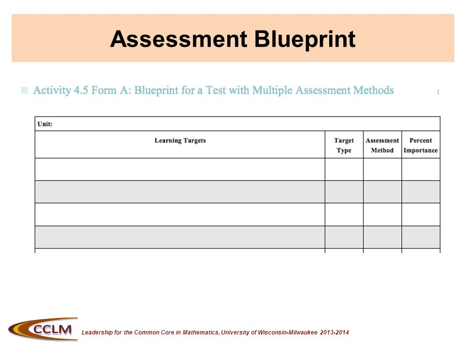 Leadership for the Common Core in Mathematics, University of Wisconsin-Milwaukee 2013-2014 Assessment Blueprint